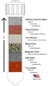alkalina-inline
